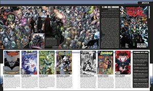 Batman La historia visual La historia visual - Las mejores enciclopedias de superhéroes y villanos de DC - Página 2